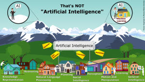 That's not Artificial Intelligence